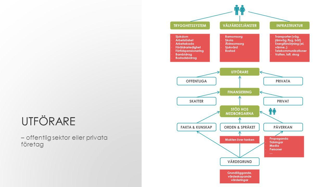 UTFÖRARE – offentlig sektor eller privata företag