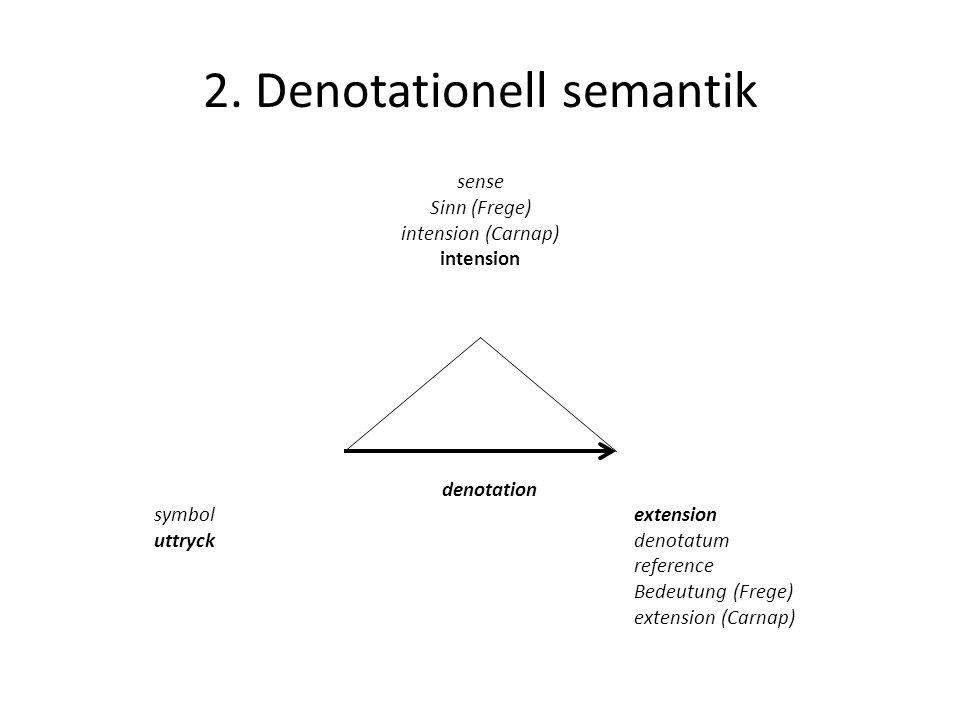2. Denotationell semantik sense Sinn (Frege) intension (Carnap) intension denotation symbol extension uttryckdenotatum reference Bedeutung (Frege) ext