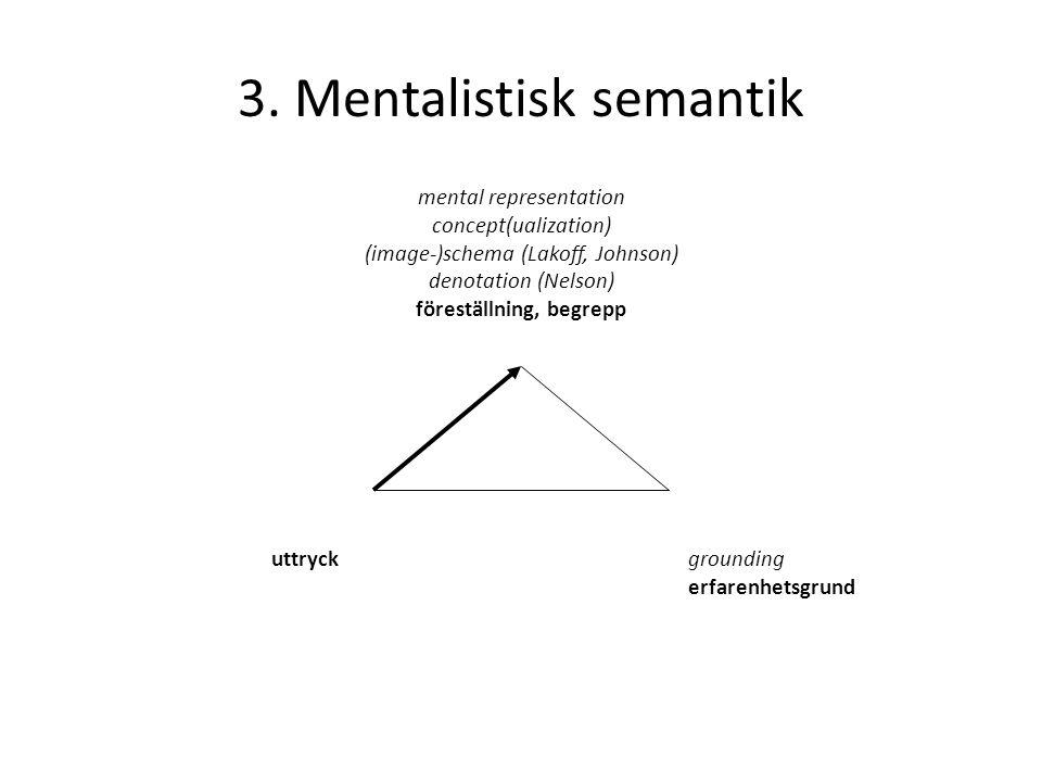 3. Mentalistisk semantik mental representation concept(ualization) (image-)schema (Lakoff, Johnson) denotation (Nelson) föreställning, begrepp uttryck