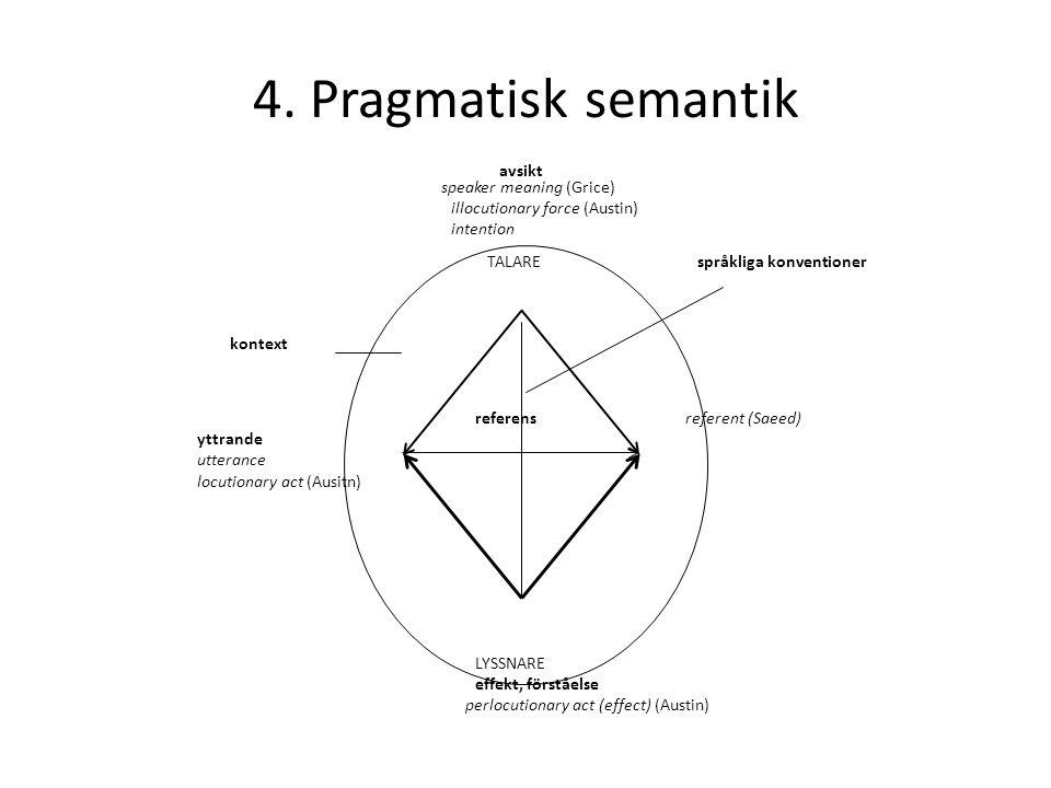 4. Pragmatisk semantik speaker meaning (Grice) illocutionary force (Austin) intention avsikt TALAREspråkliga konventioner kontext yttrande utterance l