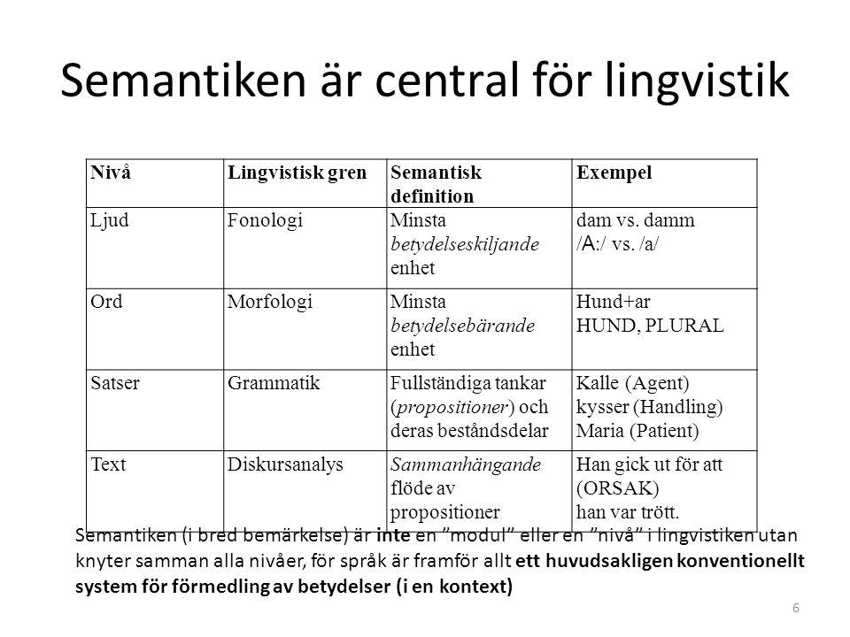 Semantiken är central för lingvistik NivåLingvistisk grenSemantisk definition Exempel LjudFonologiMinsta betydelseskiljande enhet dam vs. damm / A :/