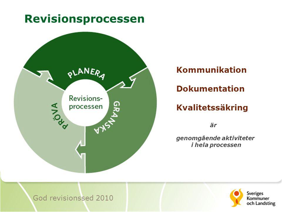 Revisionsprocessen Kommunikation Dokumentation Kvalitetssäkring är genomgående aktiviteter i hela processen God revisionssed 2010