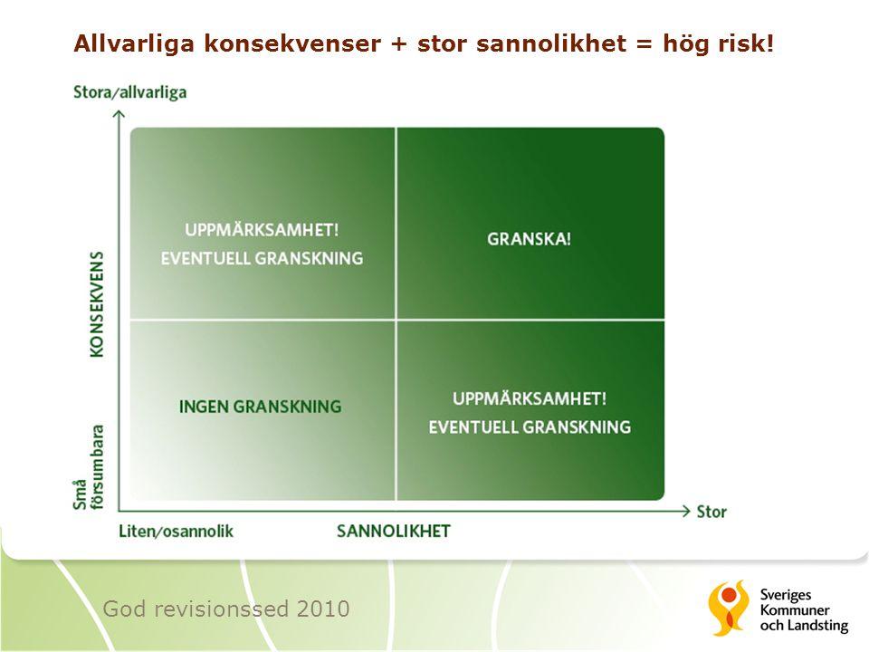 Allvarliga konsekvenser + stor sannolikhet = hög risk! God revisionssed 2010
