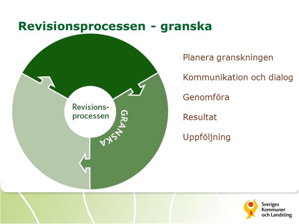 Revisionsprocessen - granska Planera granskningen Kommunikation och dialog Genomföra Resultat Uppföljning