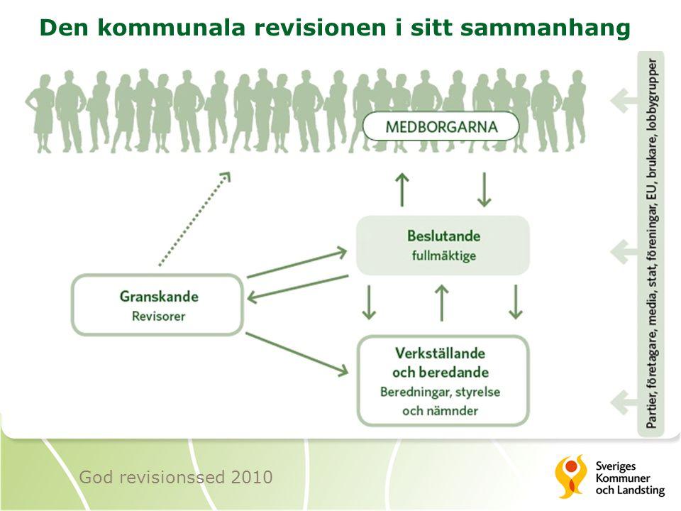 Den kommunala revisionen i sitt sammanhang God revisionssed 2010