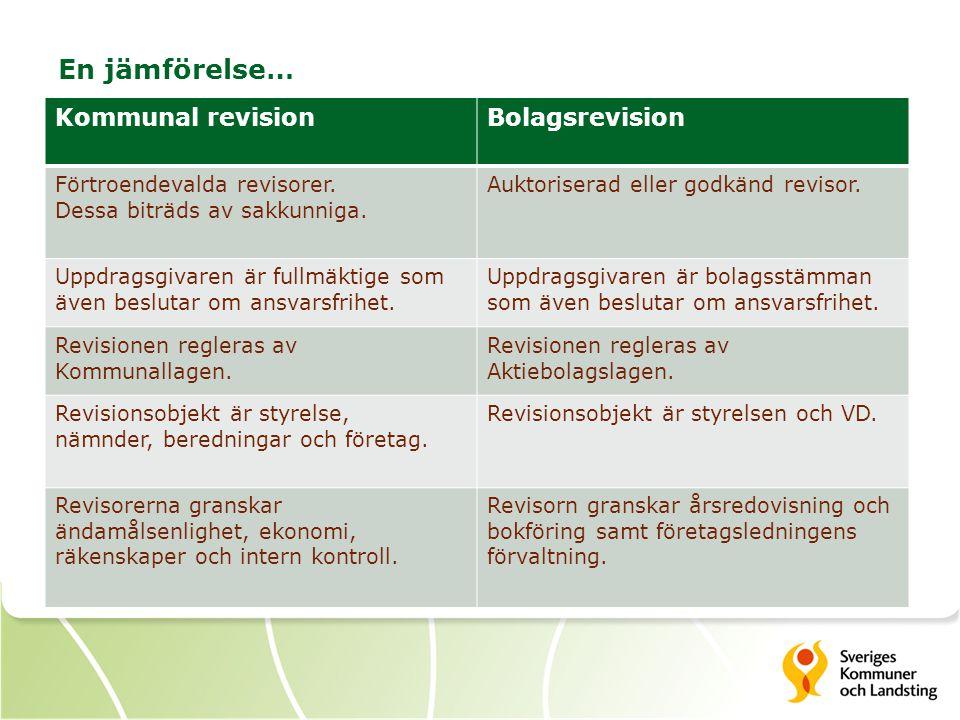 En jämförelse… Kommunal revisionBolagsrevision Förtroendevalda revisorer. Dessa biträds av sakkunniga. Auktoriserad eller godkänd revisor. Uppdragsgiv
