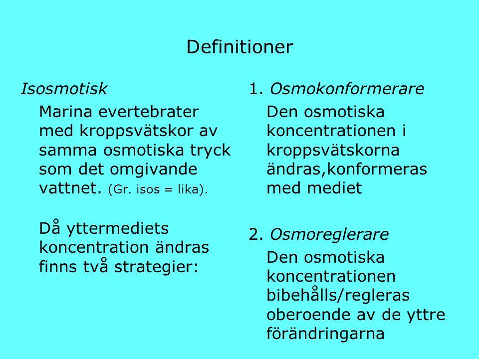Definitioner Isosmotisk Marina evertebrater med kroppsvätskor av samma osmotiska tryck som det omgivande vattnet. (Gr. isos = lika). Då yttermediets k