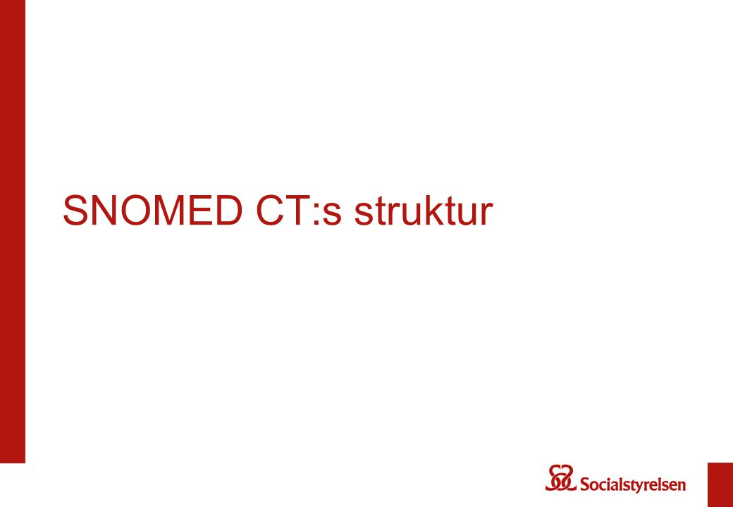 SNOMED CT:s struktur