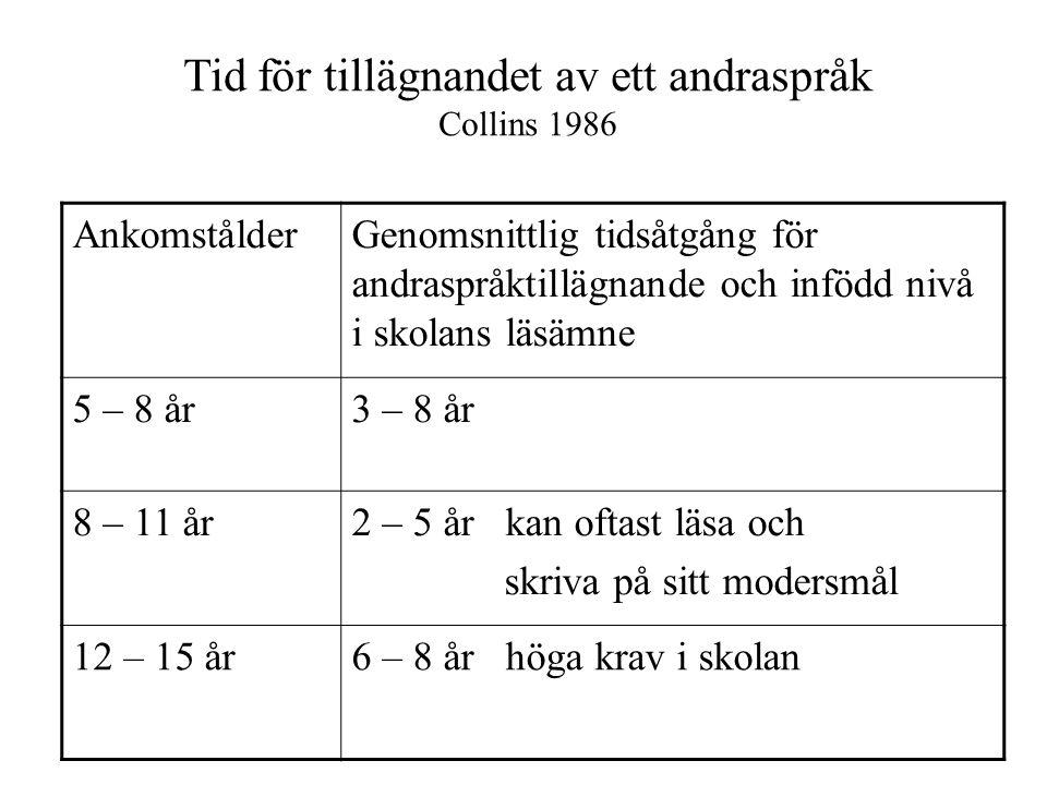 Tid för tillägnandet av ett andraspråk Collins 1986 AnkomstålderGenomsnittlig tidsåtgång för andraspråktillägnande och infödd nivå i skolans läsämne 5 – 8 år3 – 8 år 8 – 11 år2 – 5 år kan oftast läsa och skriva på sitt modersmål 12 – 15 år6 – 8 år höga krav i skolan