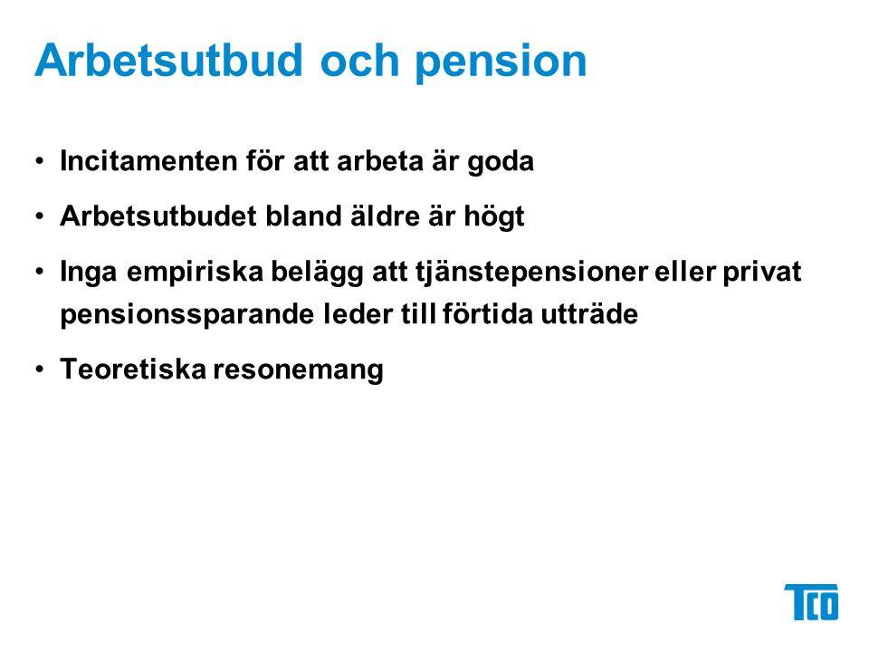 Arbetsutbud och pension Incitamenten för att arbeta är goda Arbetsutbudet bland äldre är högt Inga empiriska belägg att tjänstepensioner eller privat pensionssparande leder till förtida utträde Teoretiska resonemang