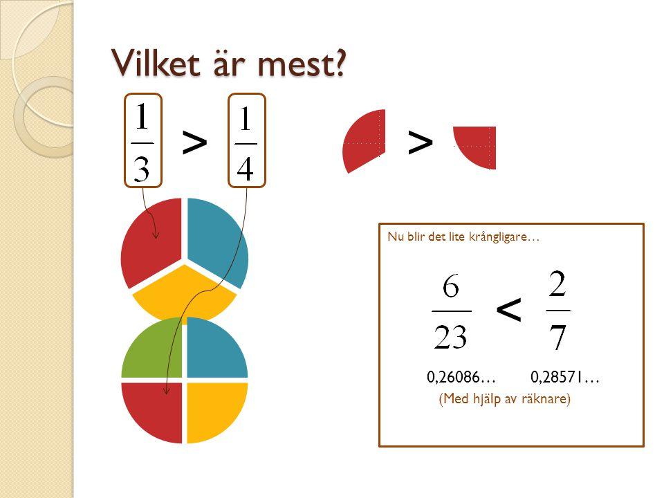 Vilket är mest? > 0,28571…0,26086… (Med hjälp av räknare) < > Nu blir det lite krångligare…