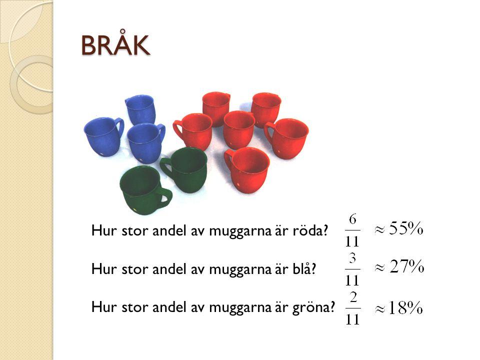 BRÅK Hur stor andel av muggarna är röda.Hur stor andel av muggarna är blå.