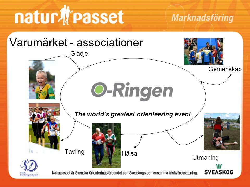Varumärket - associationer The world's greatest orienteering event Glädje Gemenskap Tävling Utmaning Hälsa