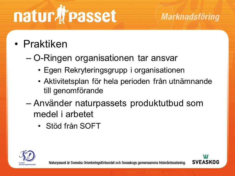 Praktiken –O-Ringen organisationen tar ansvar Egen Rekryteringsgrupp i organisationen Aktivitetsplan för hela perioden från utnämnande till genomförande –Använder naturpassets produktutbud som medel i arbetet Stöd från SOFT