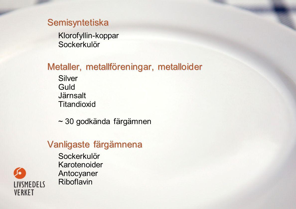 Semisyntetiska Klorofyllin-koppar Sockerkulör Metaller, metallföreningar, metalloider Silver Guld Järnsalt Titandioxid ~ 30 godkända färgämnen Vanligaste färgämnena Sockerkulör Karotenoider Antocyaner Riboflavin