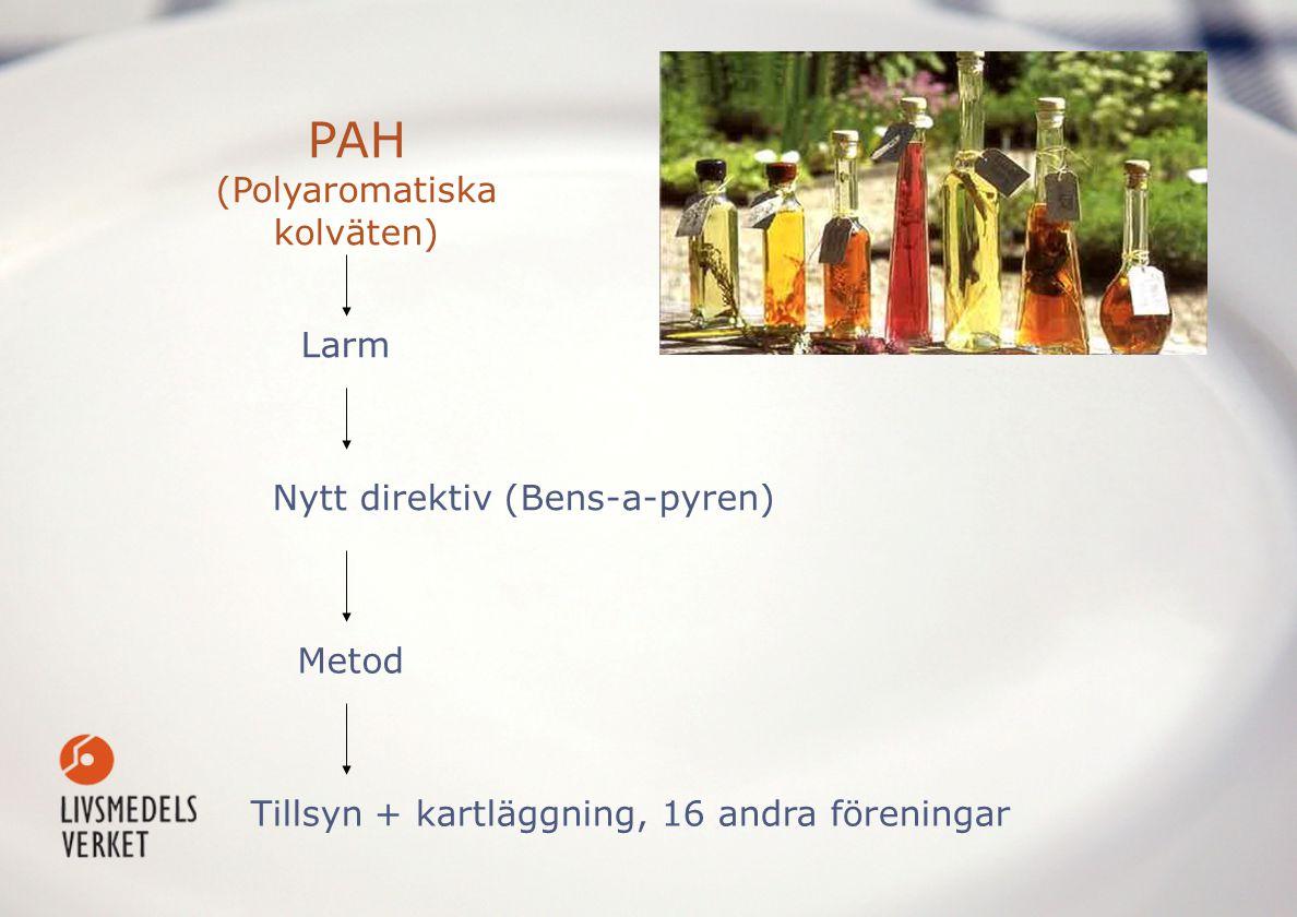 PAH (Polyaromatiska kolväten) Larm Metod Tillsyn + kartläggning, 16 andra föreningar Nytt direktiv (Bens-a-pyren)