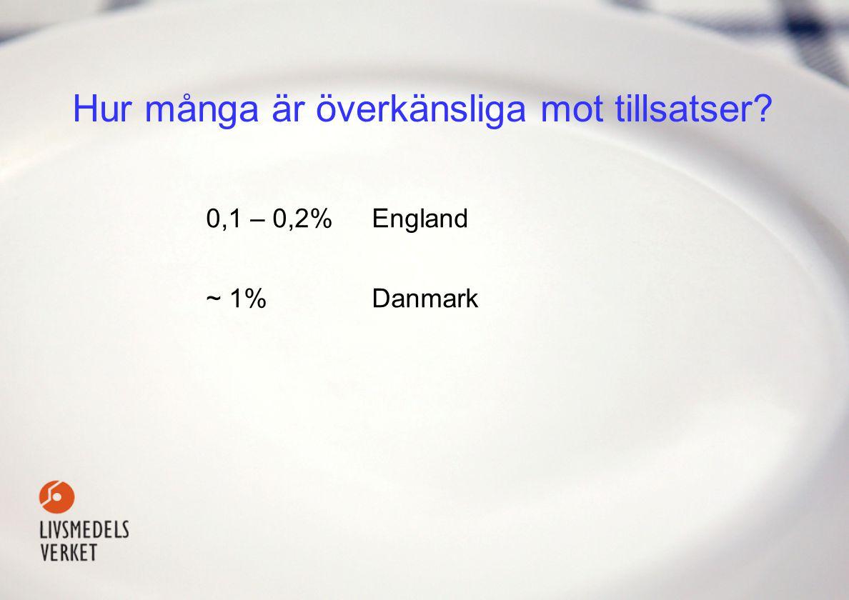 Hur många är överkänsliga mot tillsatser? 0,1 – 0,2%England ~ 1%Danmark