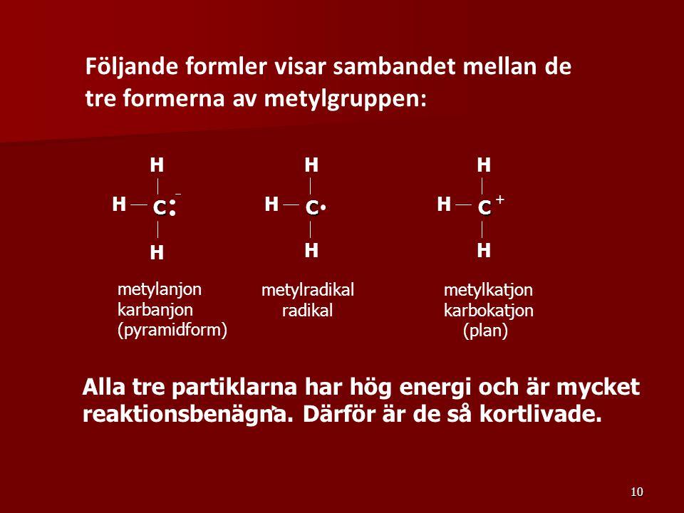 10 metylanjon karbanjon (pyramidform) C H H H C H H H metylradikal radikal metylkatjon karbokatjon (plan) Följande formler visar sambandet mellan de t