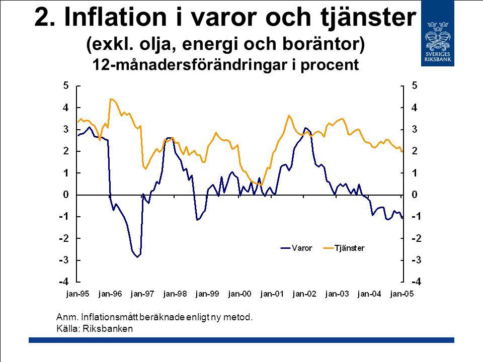 2.Inflation i varor och tjänster (exkl.