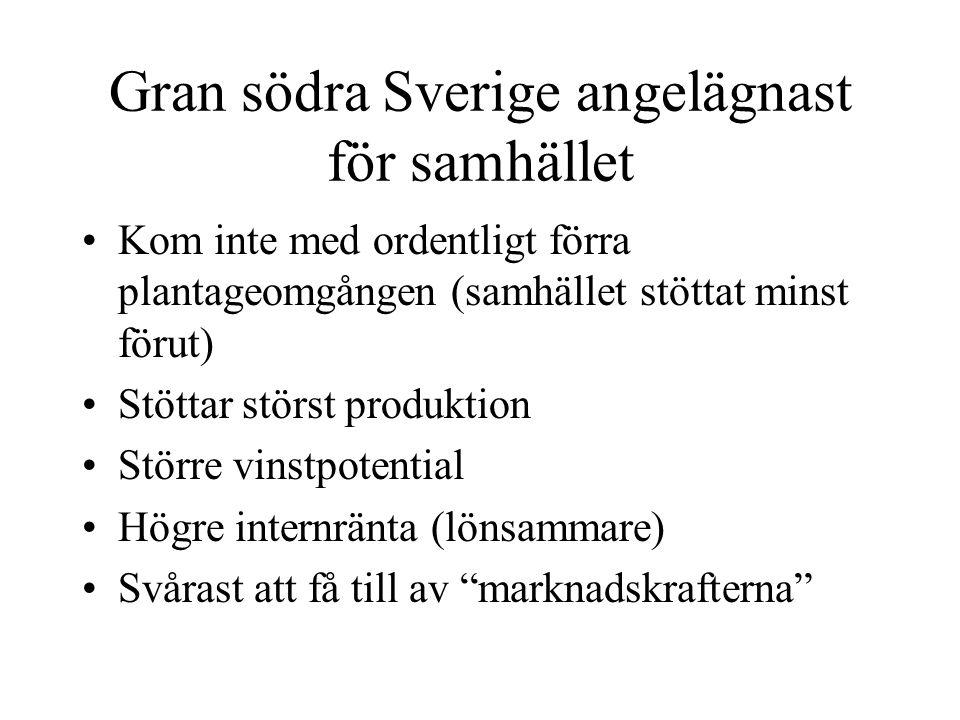 Gran södra Sverige angelägnast för samhället Kom inte med ordentligt förra plantageomgången (samhället stöttat minst förut) Stöttar störst produktion Större vinstpotential Högre internränta (lönsammare) Svårast att få till av marknadskrafterna