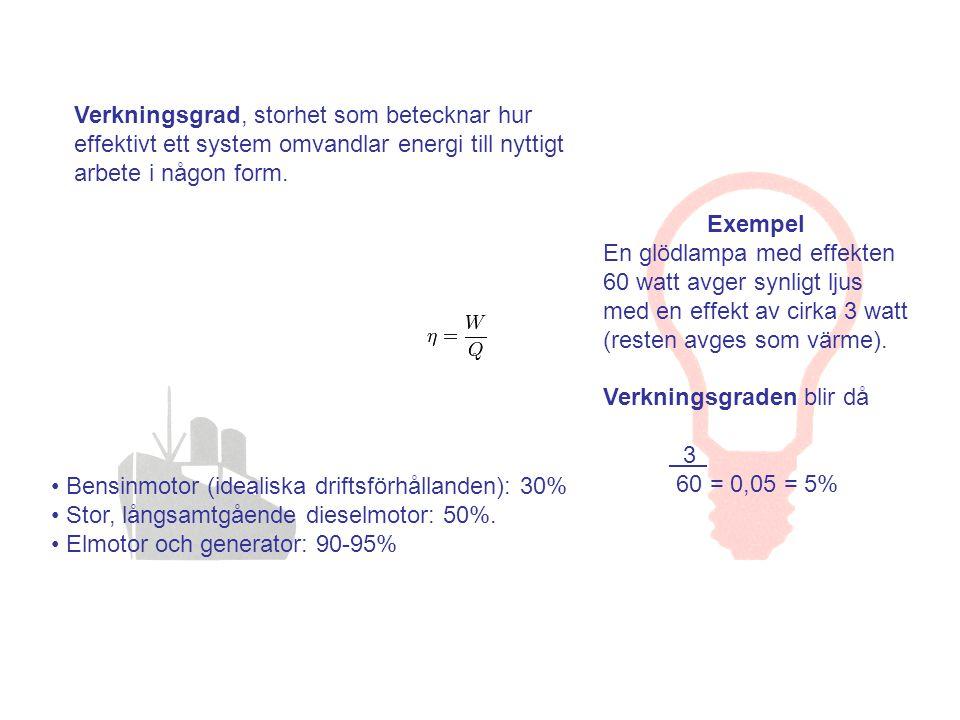 Verkningsgrad, storhet som betecknar hur effektivt ett system omvandlar energi till nyttigt arbete i någon form. Exempel En glödlampa med effekten 60