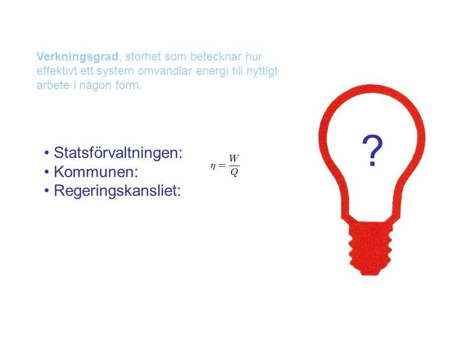 Verkningsgrad, storhet som betecknar hur effektivt ett system omvandlar energi till nyttigt arbete i någon form. Statsförvaltningen: Kommunen: Regerin