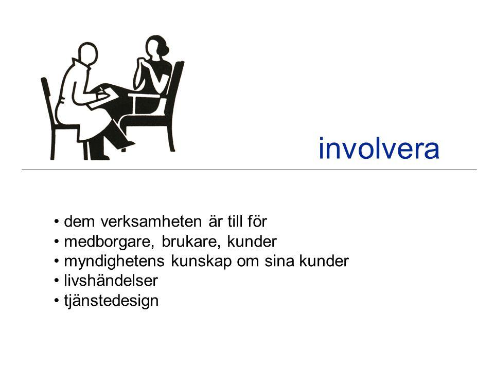 involvera dem verksamheten är till för medborgare, brukare, kunder myndighetens kunskap om sina kunder livshändelser tjänstedesign