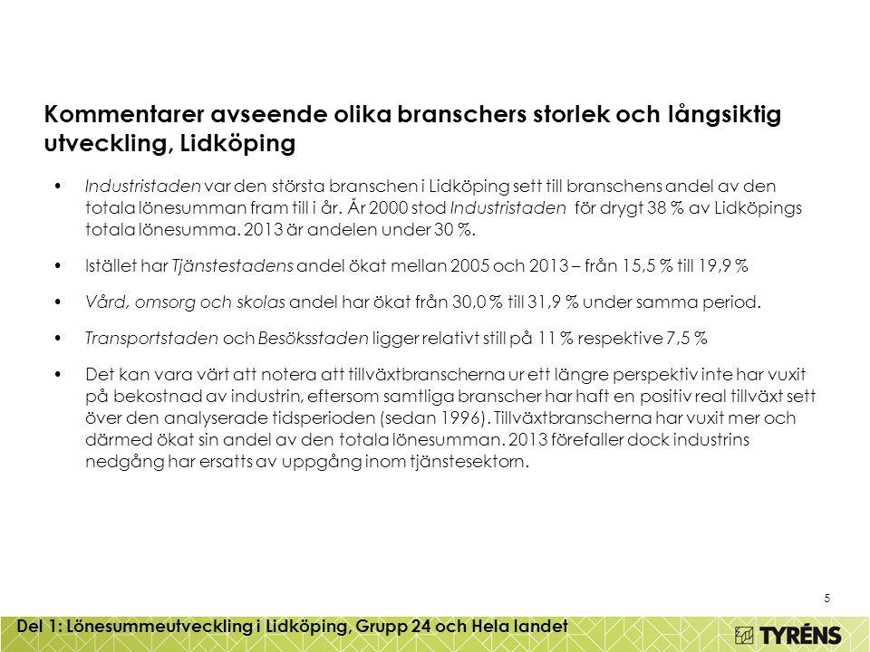 5 Kommentarer avseende olika branschers storlek och långsiktig utveckling, Lidköping Industristaden var den största branschen i Lidköping sett till branschens andel av den totala lönesumman fram till i år.