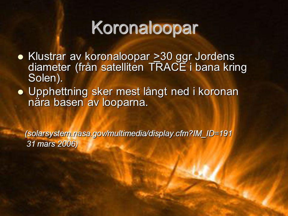 Koronaloopar Klustrar av koronaloopar >30 ggr Jordens diameter (från satelliten TRACE i bana kring Solen). Klustrar av koronaloopar >30 ggr Jordens di