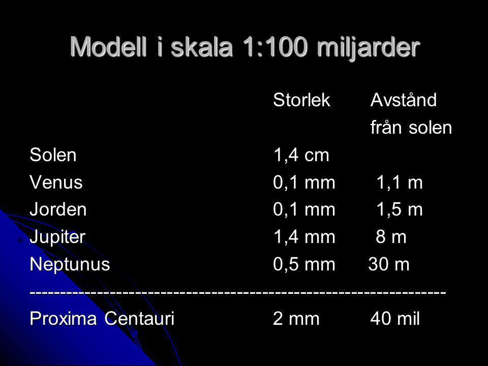 Modell i skala 1:100 miljarder StorlekAvstånd från solen Solen 1,4 cm Venus 0,1 mm 1,1 m Jorden 0,1 mm 1,5 m Jupiter 1,4 mm 8 m Neptunus 0,5 mm 30 m -
