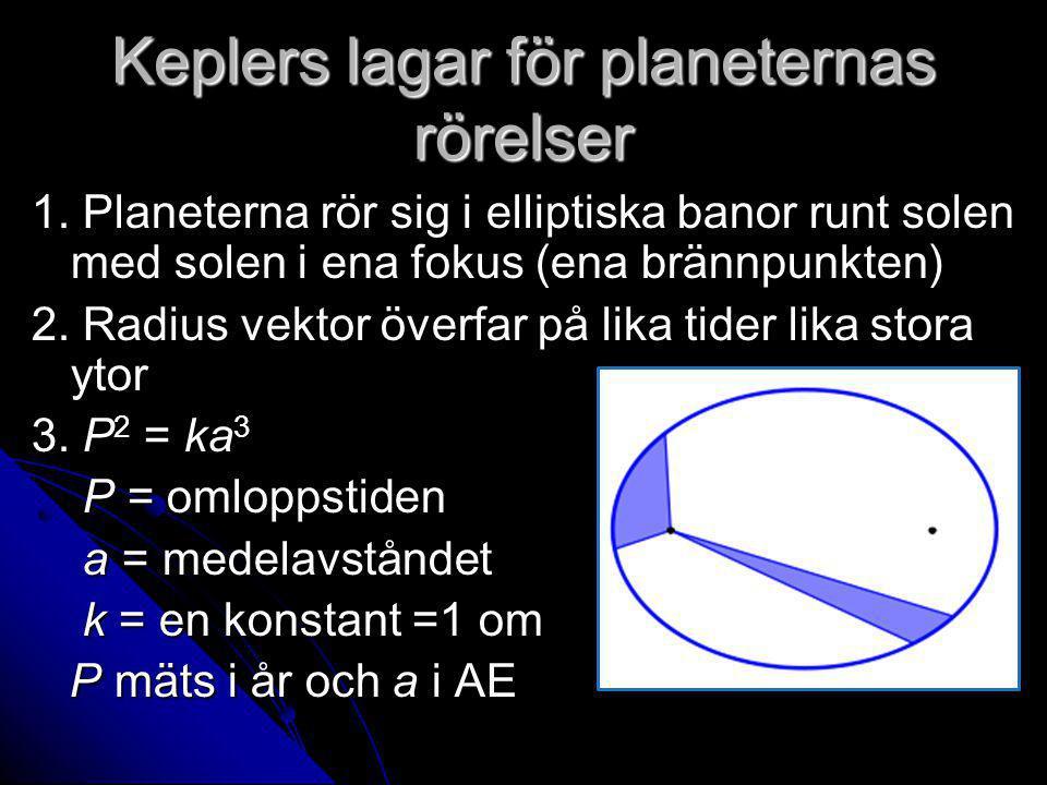 Keplers lagar för planeternas rörelser 1.