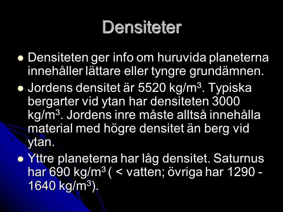 Densiteter Densiteten ger info om huruvida planeterna innehåller lättare eller tyngre grundämnen. Densiteten ger info om huruvida planeterna innehålle