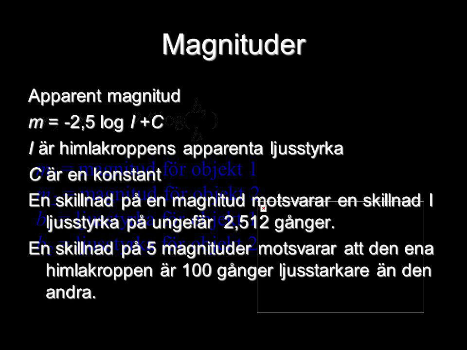 Magnituder m 1 = magnitud för objekt 1 m 2 = magnitud för objekt 2 b 1 = ljusstyrka för objekt 1 b 2 = ljusstyrka för objekt 2 Apparent magnitud m = -2,5 log I +C I är himlakroppens apparenta ljusstyrka C är en konstant En skillnad på en magnitud motsvarar en skillnad I ljusstyrka på ungefär 2,512 gånger.