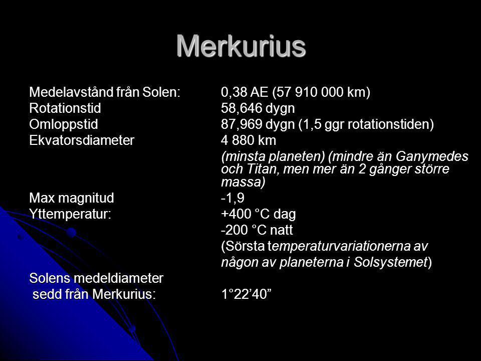 Merkurius Medelavstånd från Solen: 0,38 AE (57 910 000 km) Rotationstid 58,646 dygn Omloppstid 87,969 dygn (1,5 ggr rotationstiden) Ekvatorsdiameter 4 880 km (minsta planeten) (mindre än Ganymedes och Titan, men mer än 2 gånger större massa) Max magnitud-1,9 Yttemperatur: +400 °C dag -200 °C natt (Sörsta temperaturvariationerna av någon av planeterna i Solsystemet) Solens medeldiameter sedd från Merkurius:1°22'40 sedd från Merkurius:1°22'40