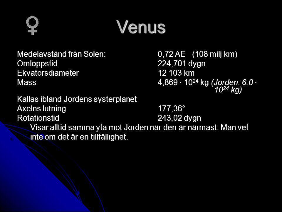 Venus Medelavstånd från Solen: 0,72 AE (108 milj km) Omloppstid 224,701 dygn Ekvatorsdiameter 12 103 km Mass4,869 · 10 24 kg (Jorden: 6,0 · 10 24 kg) Kallas ibland Jordens systerplanet Axelns lutning177,36° Rotationstid 243,02 dygn Visar alltid samma yta mot Jorden när den är närmast.