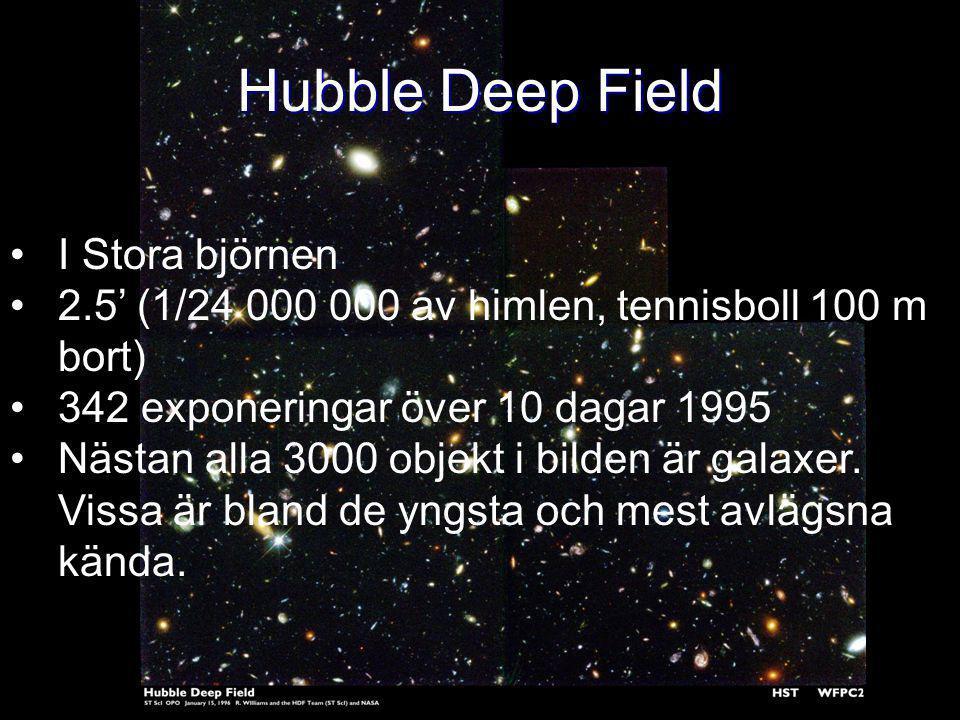 Hubble Deep Field I Stora björnen 2.5' (1/24 000 000 av himlen, tennisboll 100 m bort) 342 exponeringar över 10 dagar 1995 Nästan alla 3000 objekt i bilden är galaxer.