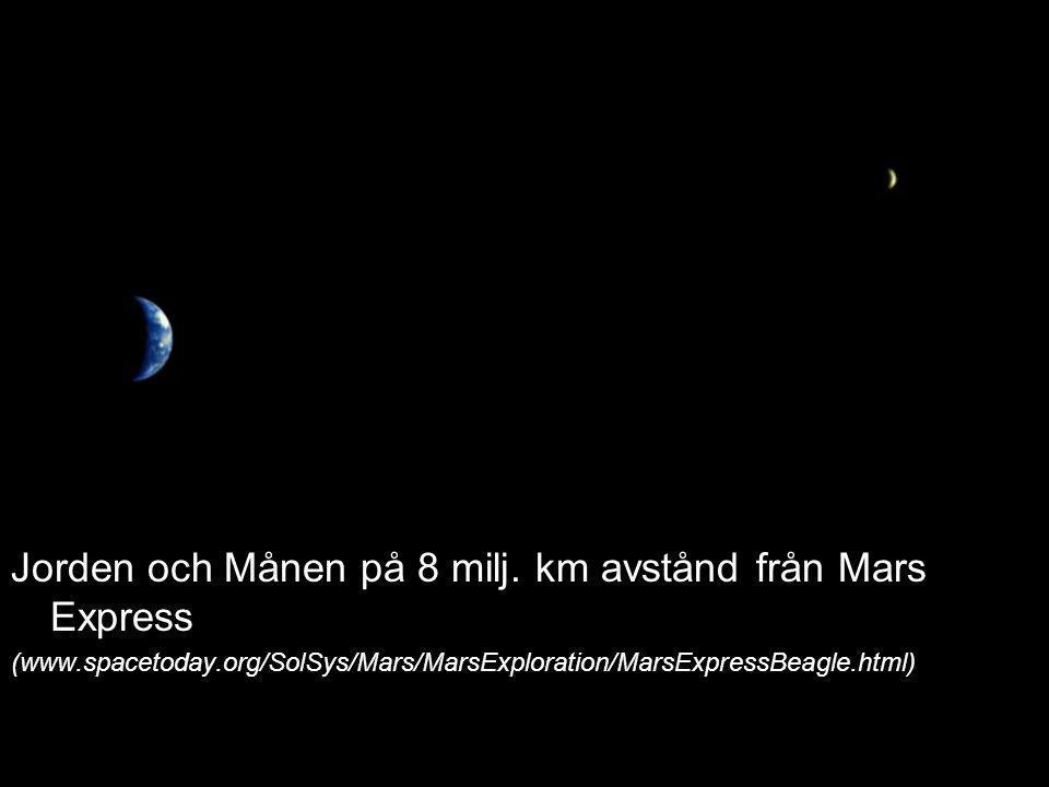 Jorden och Månen på 8 milj.