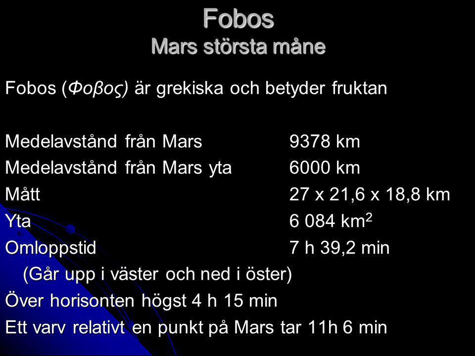 Fobos Mars största måne Fobos (Φoβος) är grekiska och betyder fruktan Medelavstånd från Mars 9378 km Medelavstånd från Mars yta6000 km Mått 27 x 21,6 x 18,8 km Yta6 084 km 2 Omloppstid 7 h 39,2 min (Går upp i väster och ned i öster) Över horisonten högst 4 h 15 min Ett varv relativt en punkt på Mars tar 11h 6 min