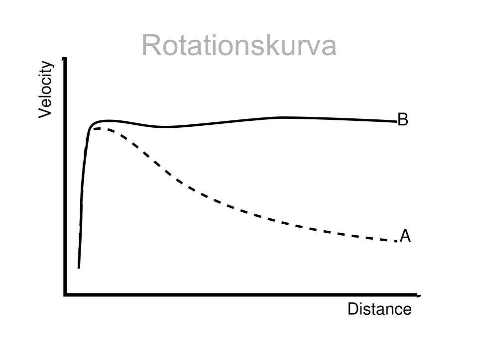 Gravitation Om en person som väger 70 kg kunde stå på en enkel badrumsvåg på olika himlakroppar skulle vågen visa: Om en person som väger 70 kg kunde stå på en enkel badrumsvåg på olika himlakroppar skulle vågen visa: På Månen: 12 kg På Månen: 12 kg Mars: 27 kg Mars: 27 kg Solen: 2 ton Solen: 2 ton Phobos: 1 hg Phobos: 1 hg