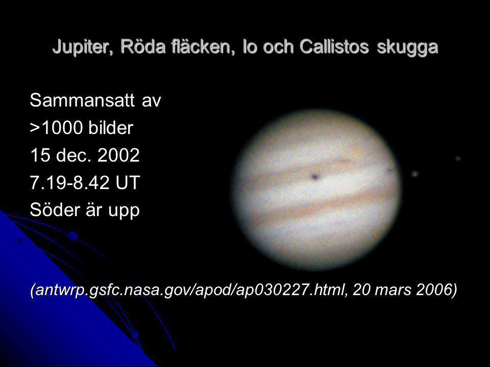 Jupiter, Röda fläcken, Io och Callistos skugga Sammansatt av >1000 bilder 15 dec.