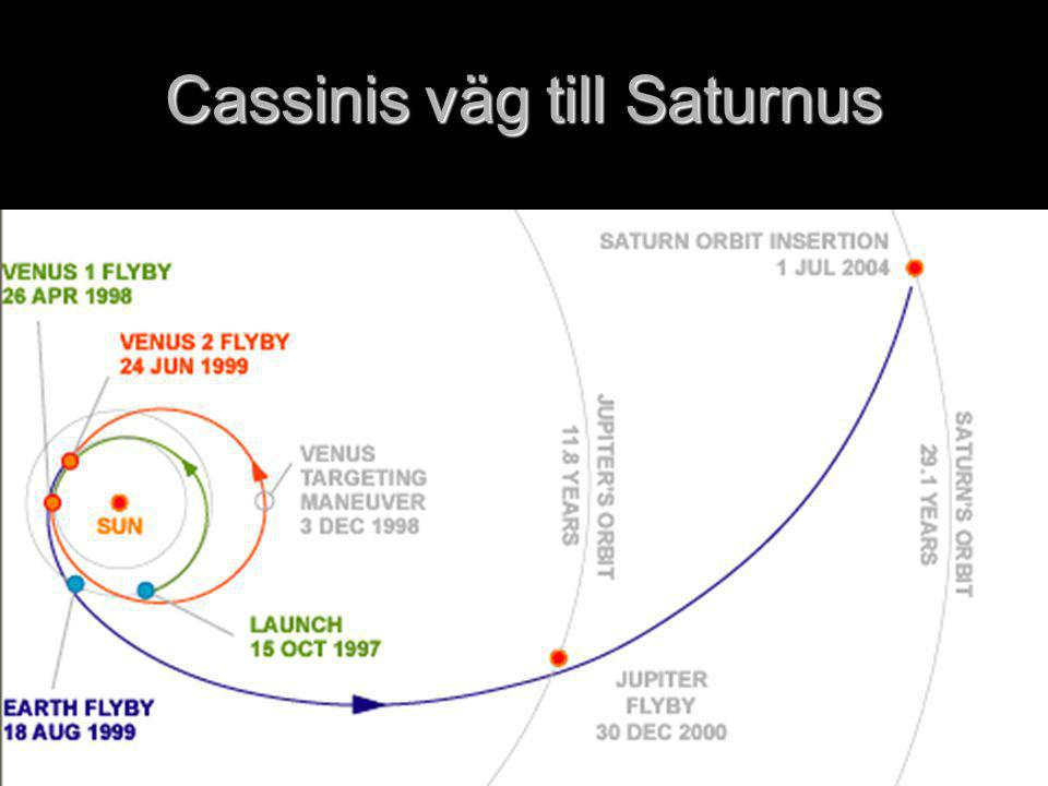 Cassinis väg till Saturnus