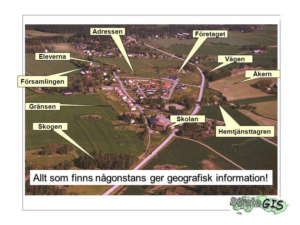Allt som finns någonstans ger geografisk information! Skolan Vägen Åkern Skogen Eleverna Församlingen Företaget Hemtjänsttagren Gränsen Adressen