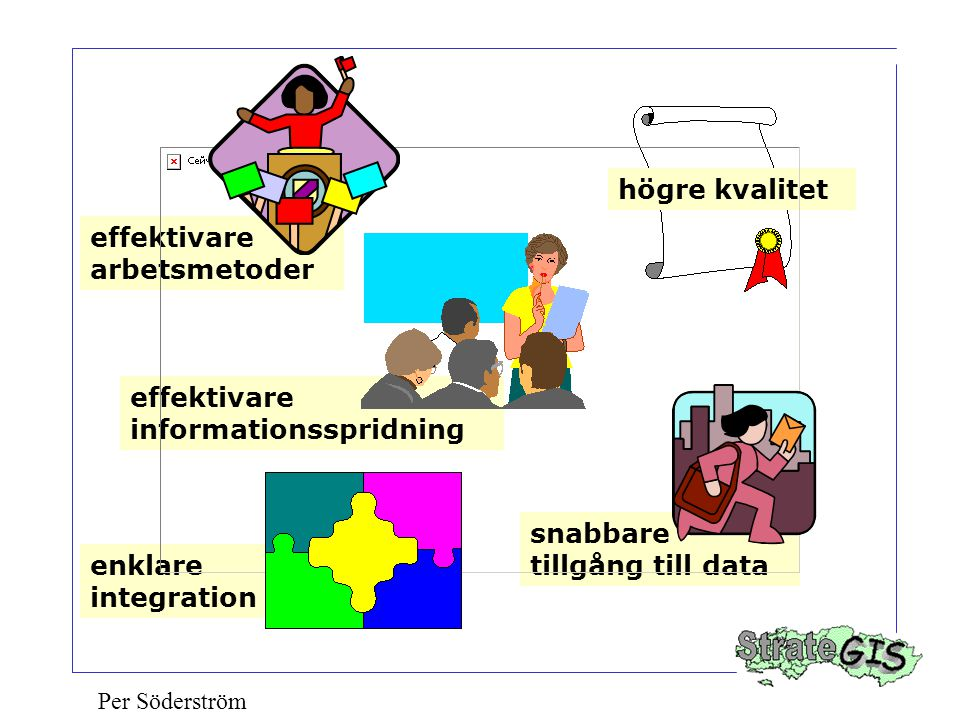 Geografisk information på skrivbordet Koppling mellan geografisk och annan information Informationen sökbar och tillgänglig Överföring av information förenklas Per Söderström