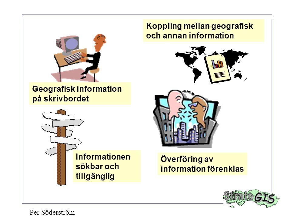 Geografisk information på skrivbordet Koppling mellan geografisk och annan information Informationen sökbar och tillgänglig Överföring av information