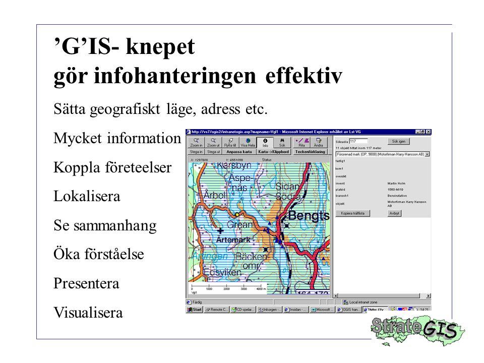 'G'IS- knepet gör infohanteringen effektiv Sätta geografiskt läge, adress etc. Mycket information Koppla företeelser Lokalisera Se sammanhang Öka förs