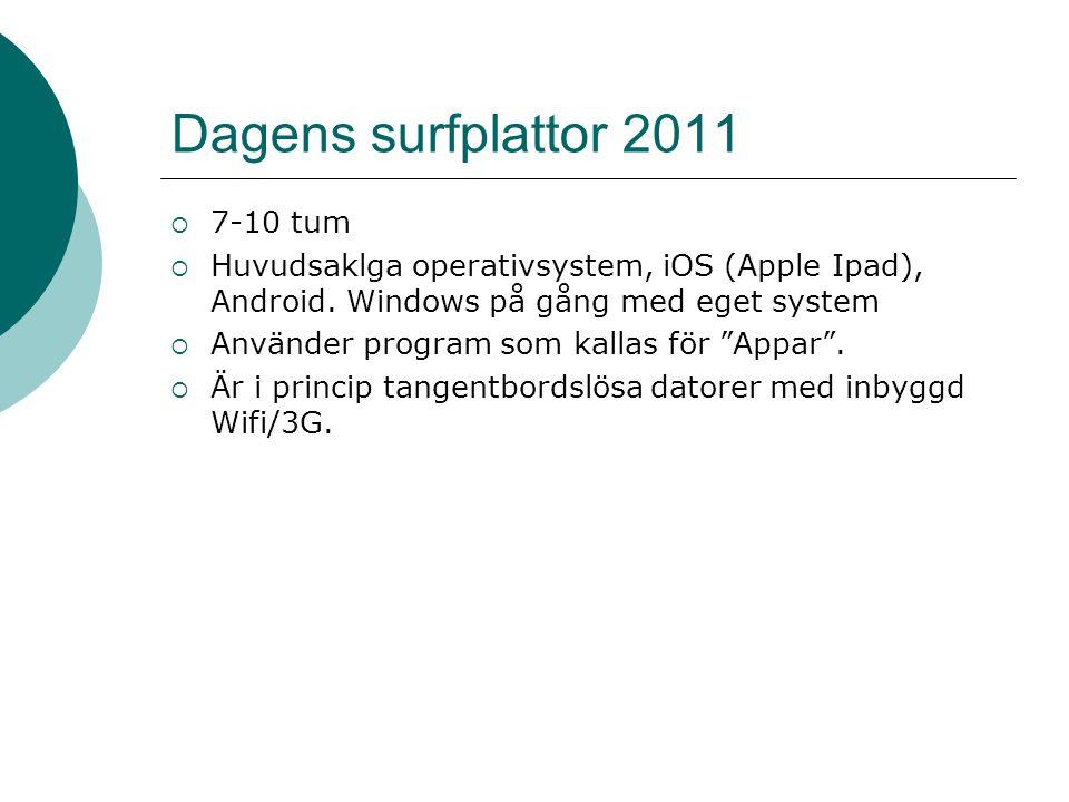 Dagens surfplattor 2011  7-10 tum  Huvudsaklga operativsystem, iOS (Apple Ipad), Android.