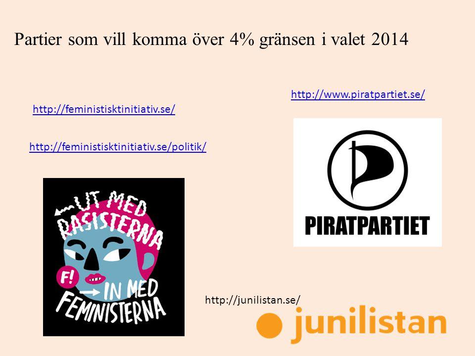 Partier som vill komma över 4% gränsen i valet 2014 http://feministisktinitiativ.se/ http://feministisktinitiativ.se/politik/ http://www.piratpartiet.