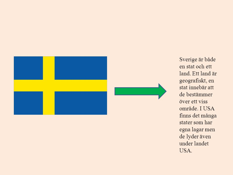 Sverige är både en stat och ett land. Ett land är geografiskt, en stat innebär att de bestämmer över ett viss område. I USA finns det många stater som