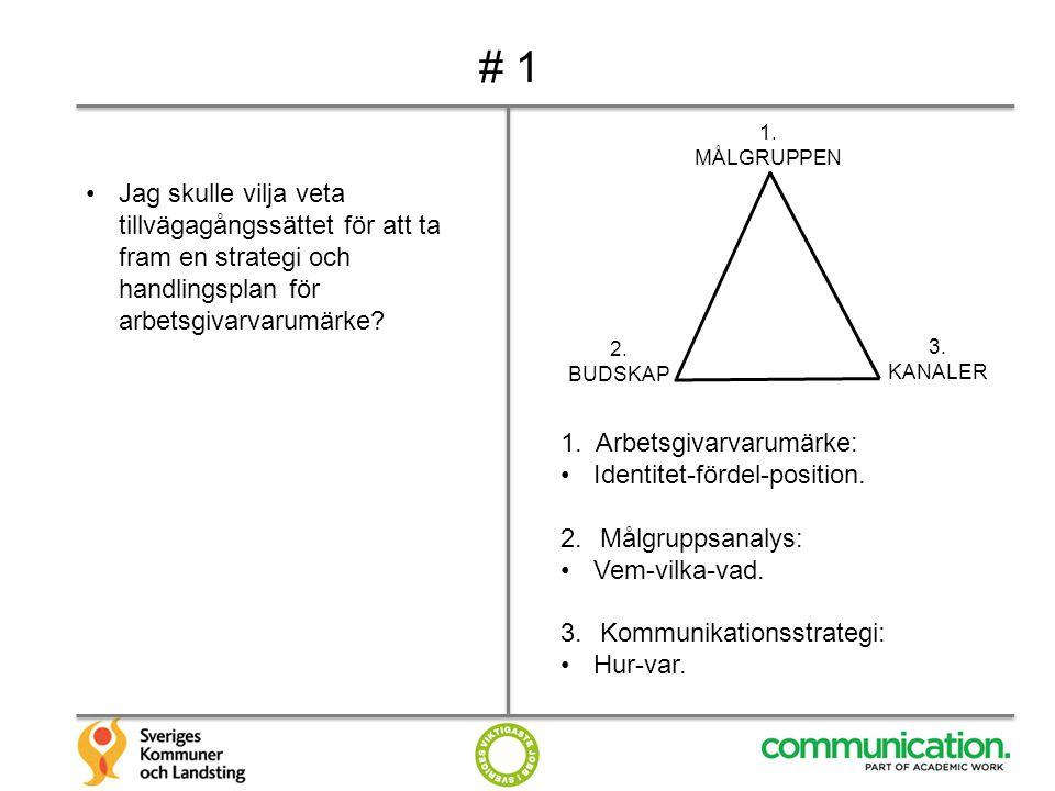 # 1 Jag skulle vilja veta tillvägagångssättet för att ta fram en strategi och handlingsplan för arbetsgivarvarumärke.