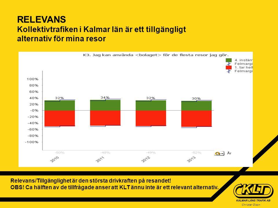 Christer Olson RELEVANS Kollektivtrafiken i Kalmar län är ett tillgängligt alternativ för mina resor Relevans/Tillgänglighet är den största drivkrafte